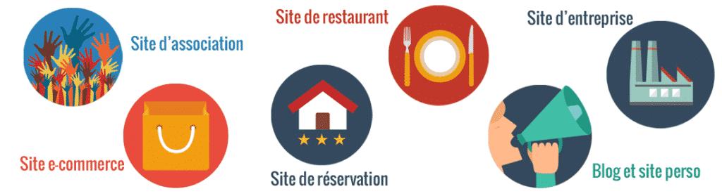 types de site