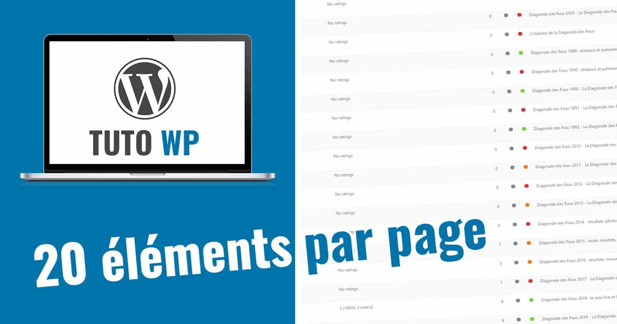 20 items wordpress
