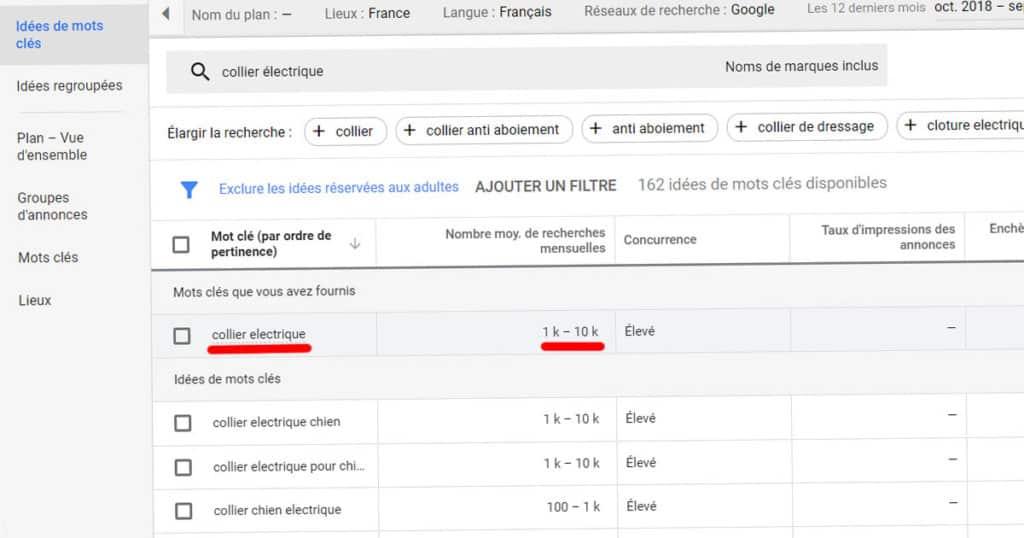 recherche sur google ads