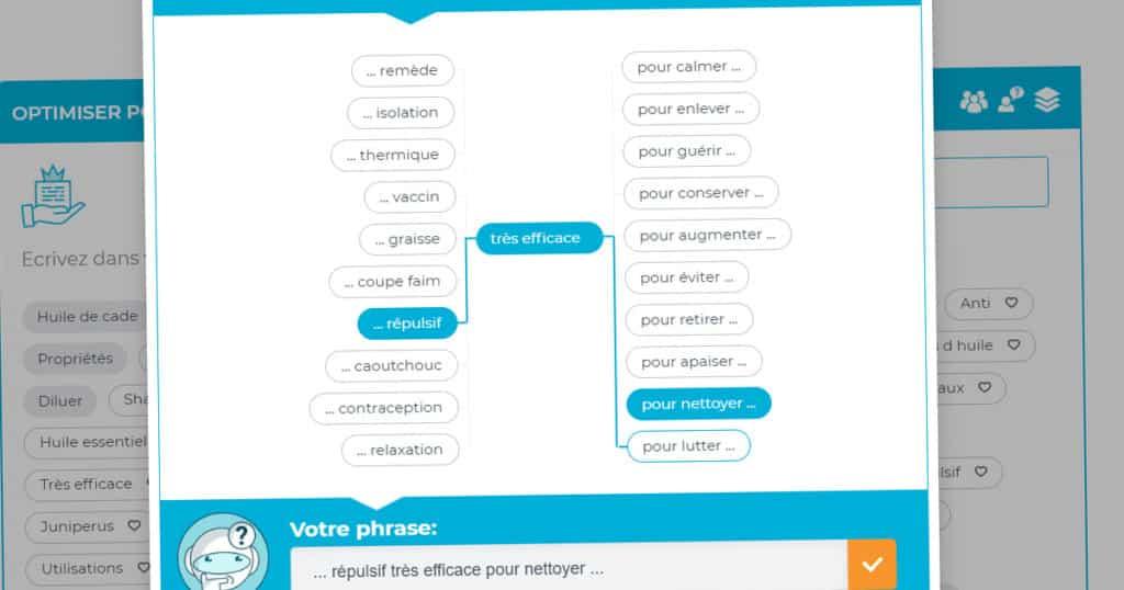 combinaison de mots clés