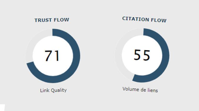 ration entre citation et trust flow