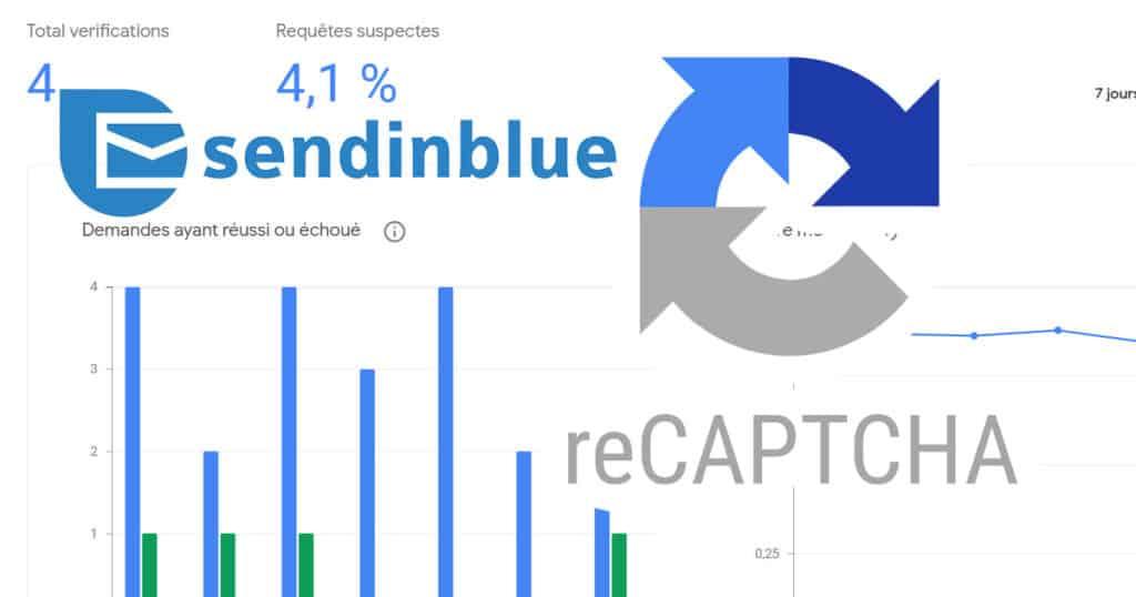 sendinblue recaptcha